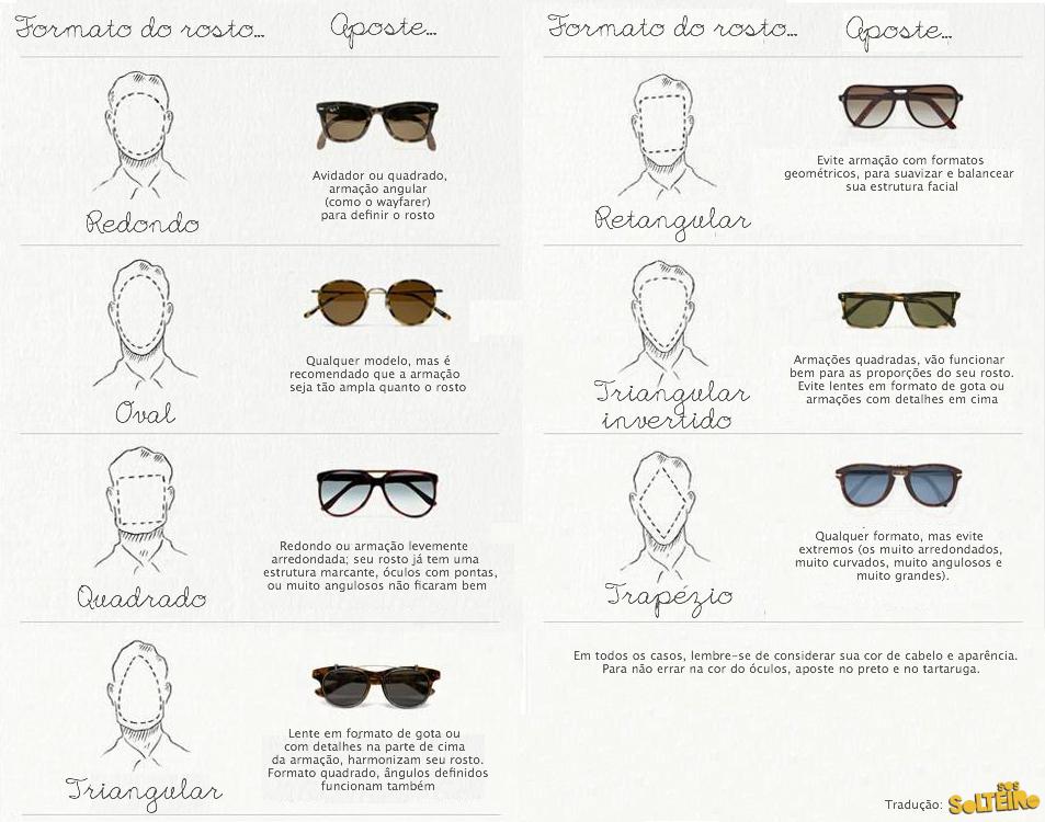adece37f2 Qual óculos é melhor para cada formato de rosto (Masculino)
