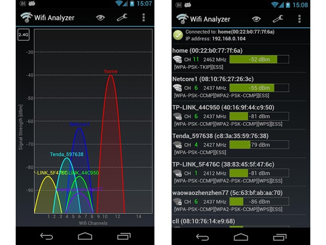 techlandia_wifianalyzer2