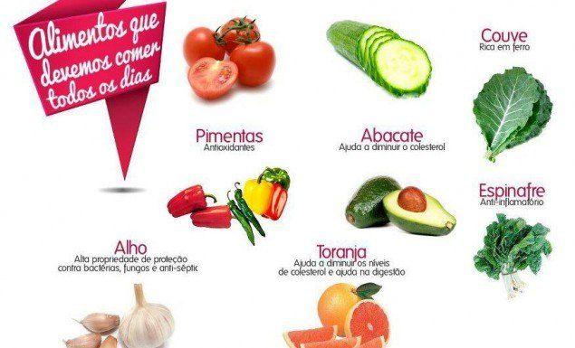 alimentos-que-devemos-comer-todo-dia-680×513
