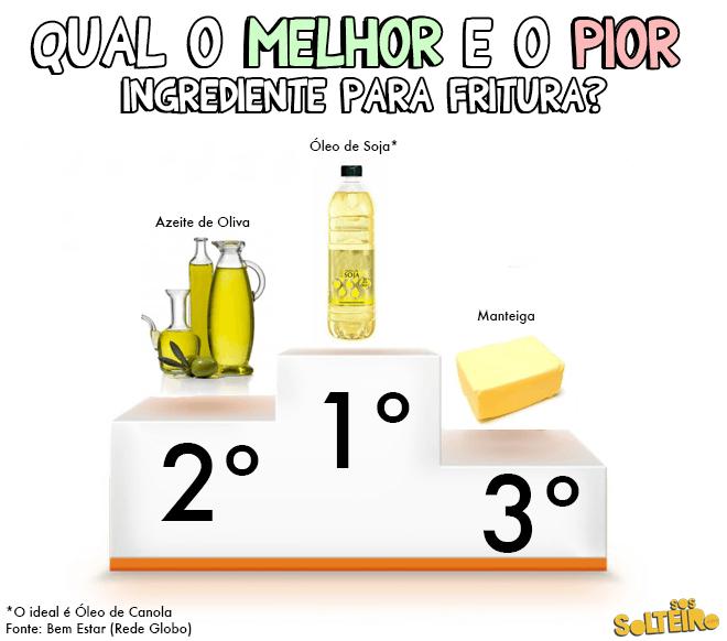FRITURA-QUAL-O-MELHOR-E-PIOR-INGREDIENTE