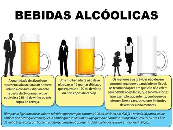 quantidade de bebida alcoolica para cada pessoa