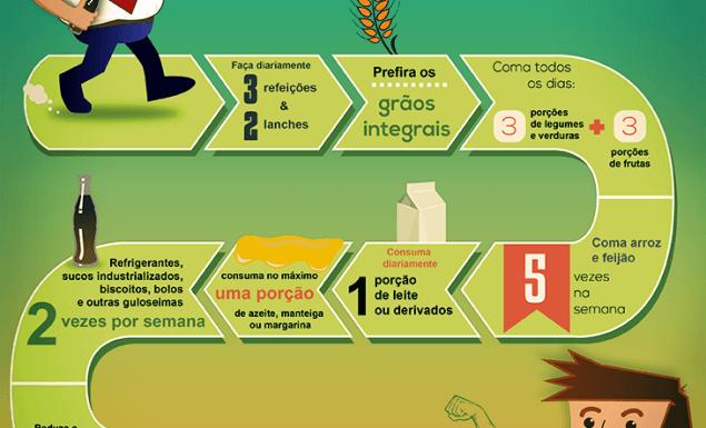 como se alimentar bem em 10 passos