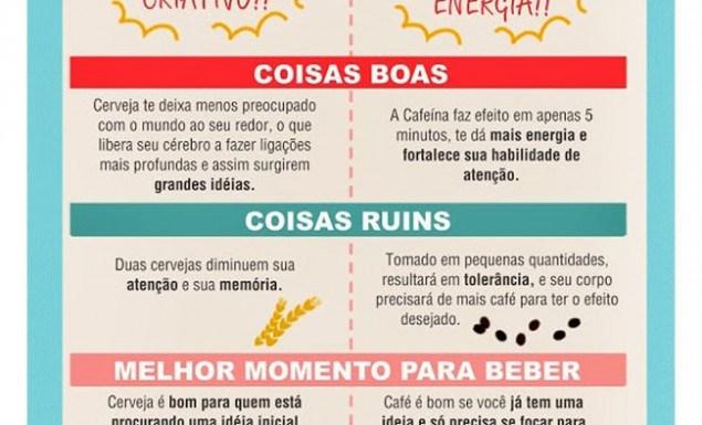 cerveja-vs-cafe via Bom Demás