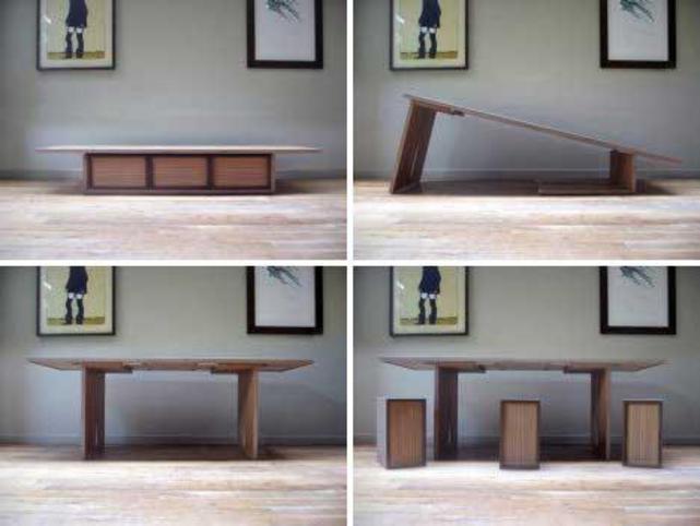 Praktis-dengan-The-Flip-Table_idea641