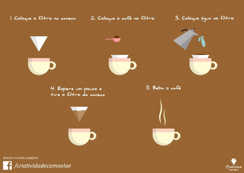 Cafe na Caneca