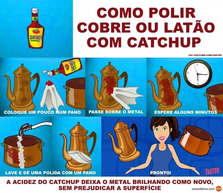 POLIR POLINDO COBRE LATAO CATCHUP