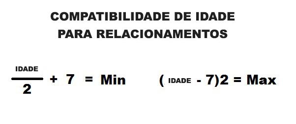 COMPATIBILIDADE IDADE RELACAO