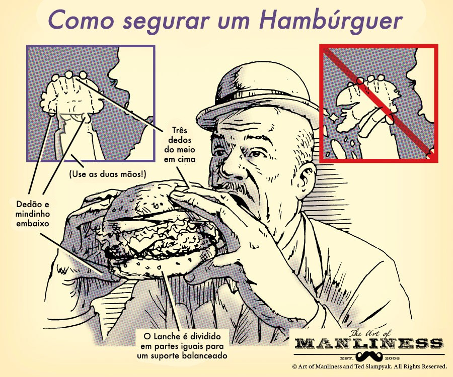 Hold-a-Burger-2 como segurar um lanche