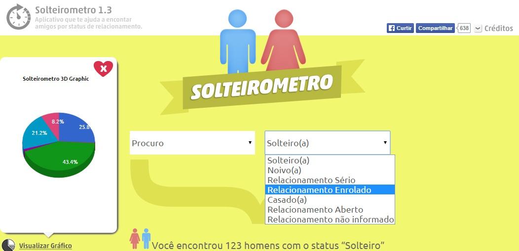 sos-solteirometro