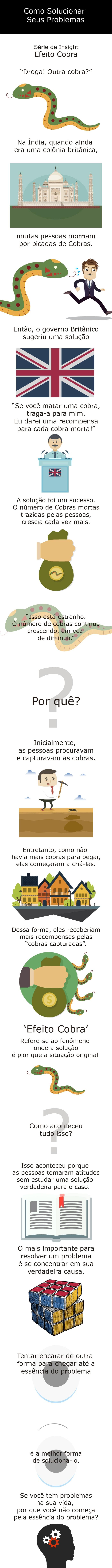 gelo_sossolteiros