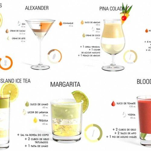 como fazer drinks