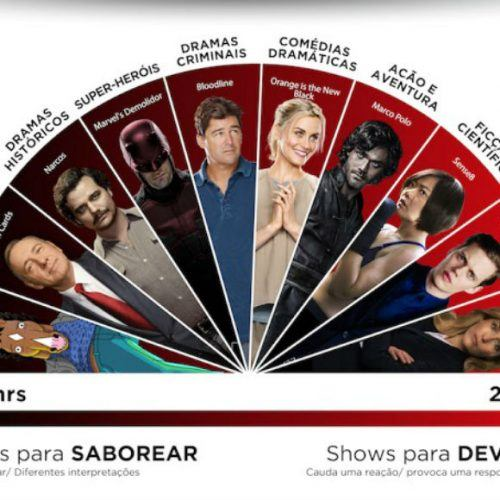 Netflix_series4_sossolteiros