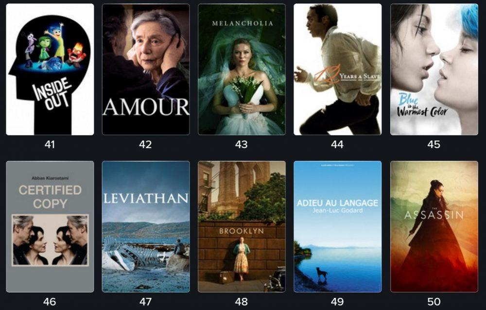 Letterboxd, http://letterboxd.com/rmd/list/the-21st-centurys-100-greatest-films-by-bbc/page/2/