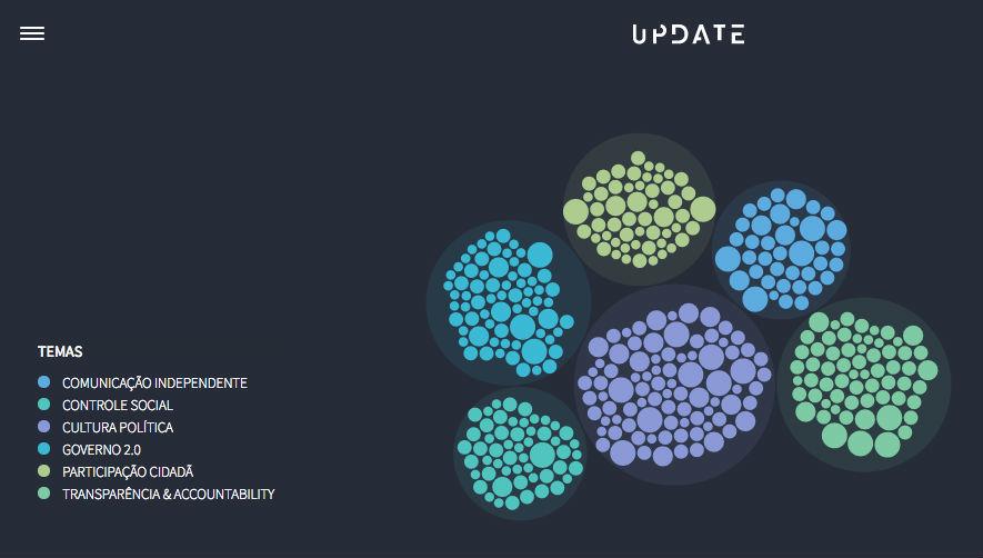 Update Politics, http://updatepolitics.cc/
