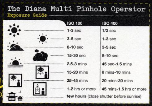 Lomography, http://www.lomography.com.br/magazine/190872-brincando-com-pinholes-transforme-uma-caixa-de-filme-vazia-em-uma-cmera-pinhole