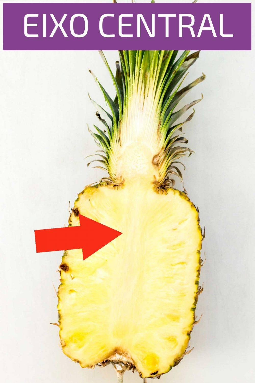 Growers Market, https://www.growersmarket.net.au/fruit/316-pineapples.html