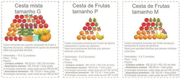 Reprodução | Fruta Imperfeita, http://www.frutaimperfeita.com.br/quem-somos