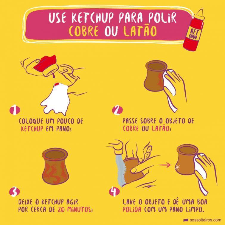 sos-solteiros_ketchup-polir