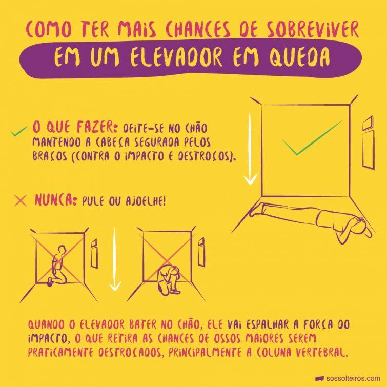 sos-solteiros_elevador-sobreviver