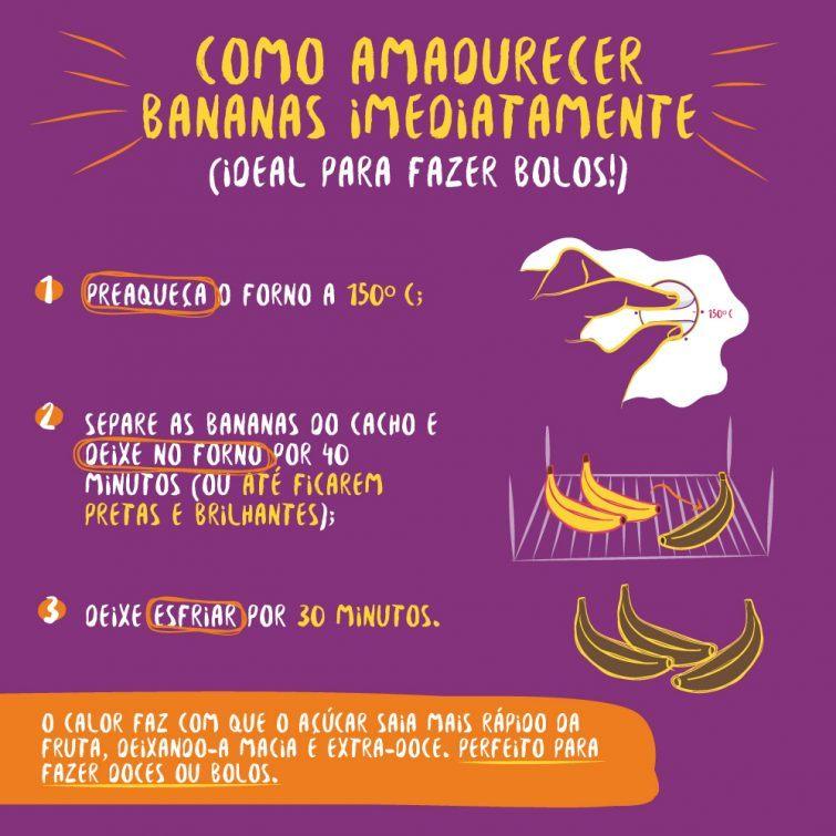 sos-solteiros-amadurecer-bananas