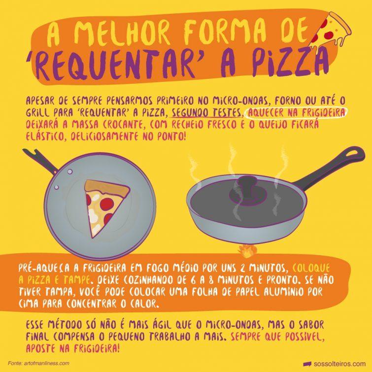 sos-solteiros-pizza-na-frigideira