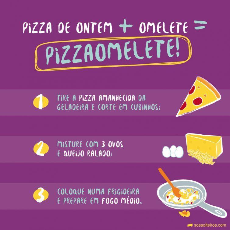 sos-solteiros-pizzaomelete