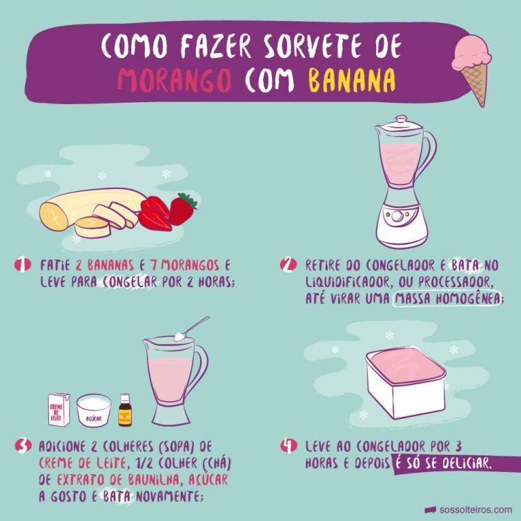 sos-solteiros_sorvete-morango-banana