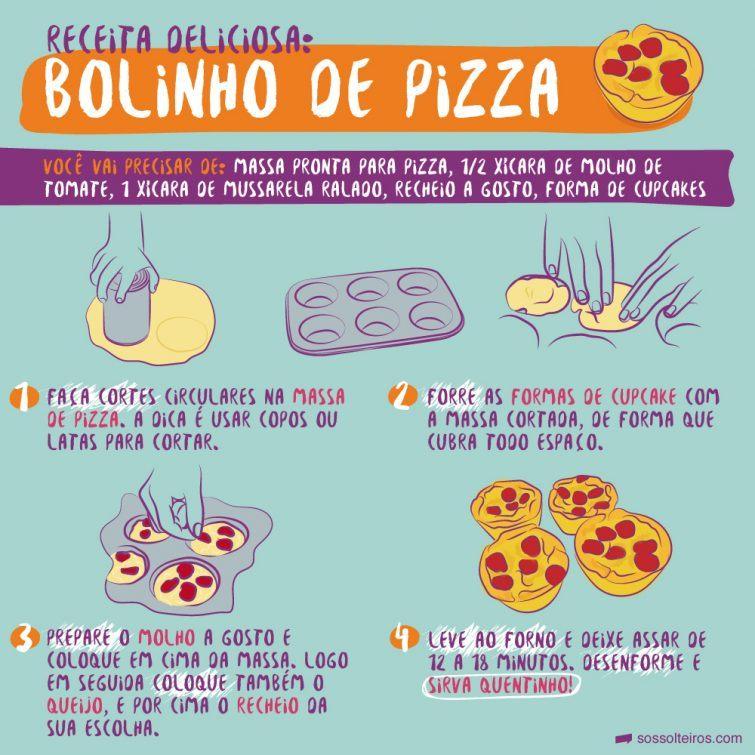 sos-solteiros-bolinho-de-pizza