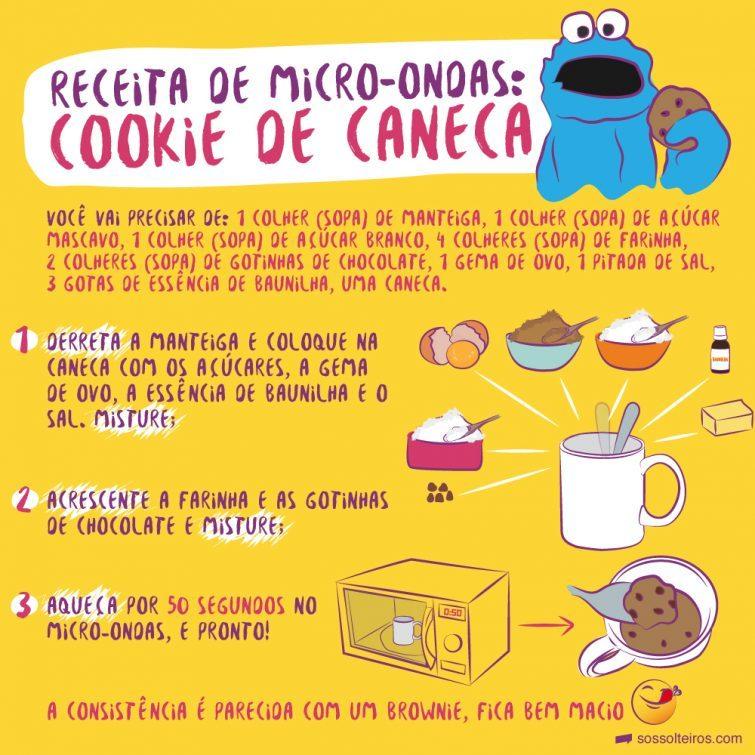 sos-solteiros-cookie-de-caneca