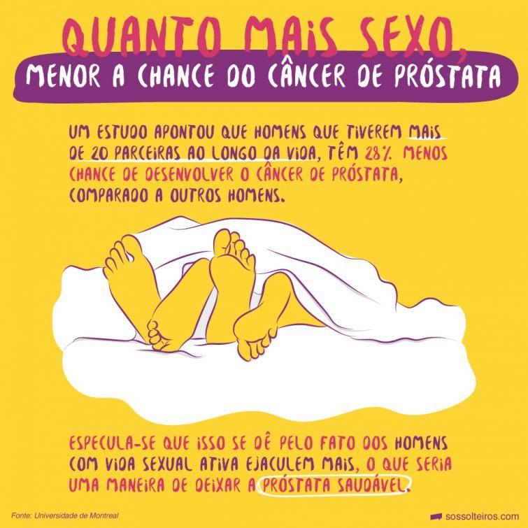 sos-solteiros-mais-sexo-menos-cancer