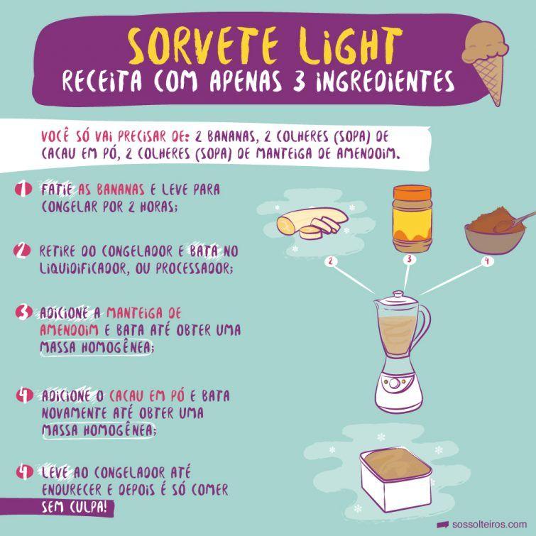 sos-solteiros_sorvete-light
