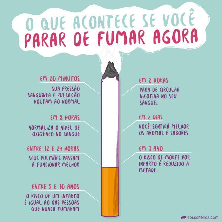 sos-solteiros-5-parar-de-fumar