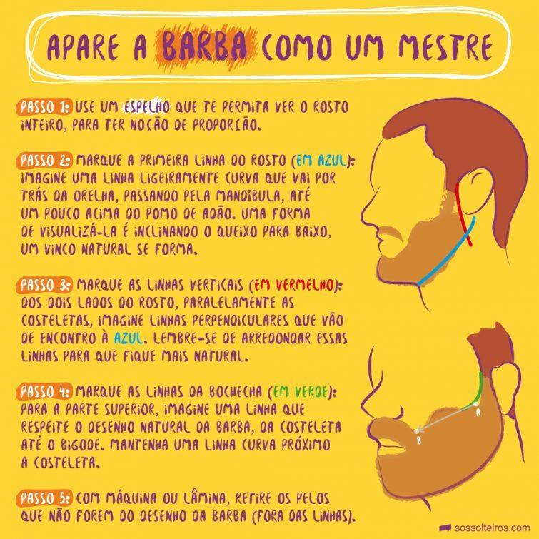 sos-solteiros-6-aparar-barba