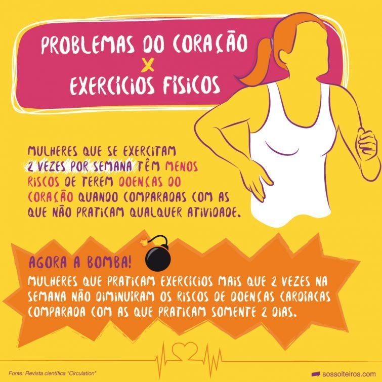 sos-solteiros-7-coracão-exercícios
