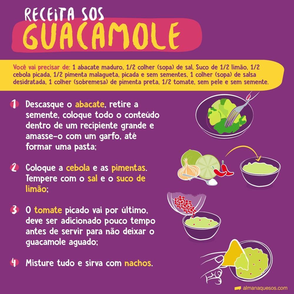 Almanaque SOS, https://www.almanaquesos.com/receita-rapida-de-guacamole/
