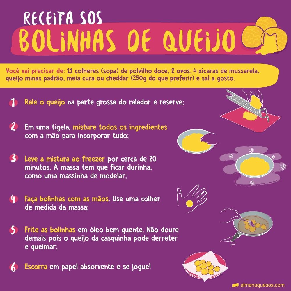 Almanaque SOS, https://www.almanaquesos.com/receita-facil-de-bolinha-de-queijo/