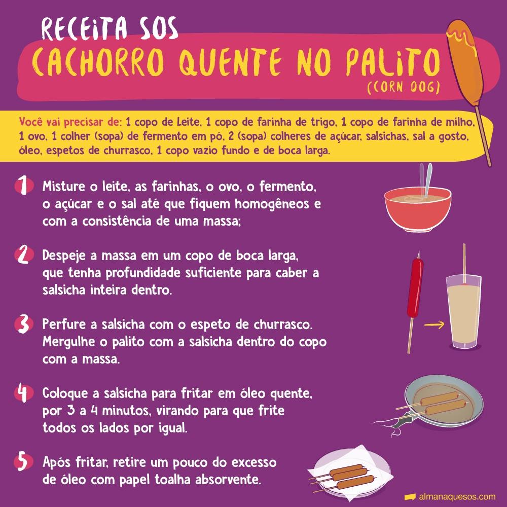 Almanaque SOS, https://www.almanaquesos.com/receita-de-salsicha-empanada-no-palito/