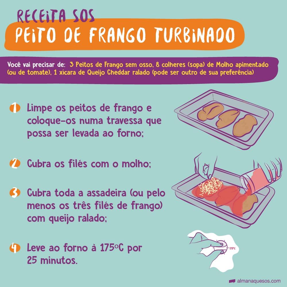 Almanaque SOS, https://www.almanaquesos.com/receita-facil-de-peito-de-frango-assado-com-molho-picante/