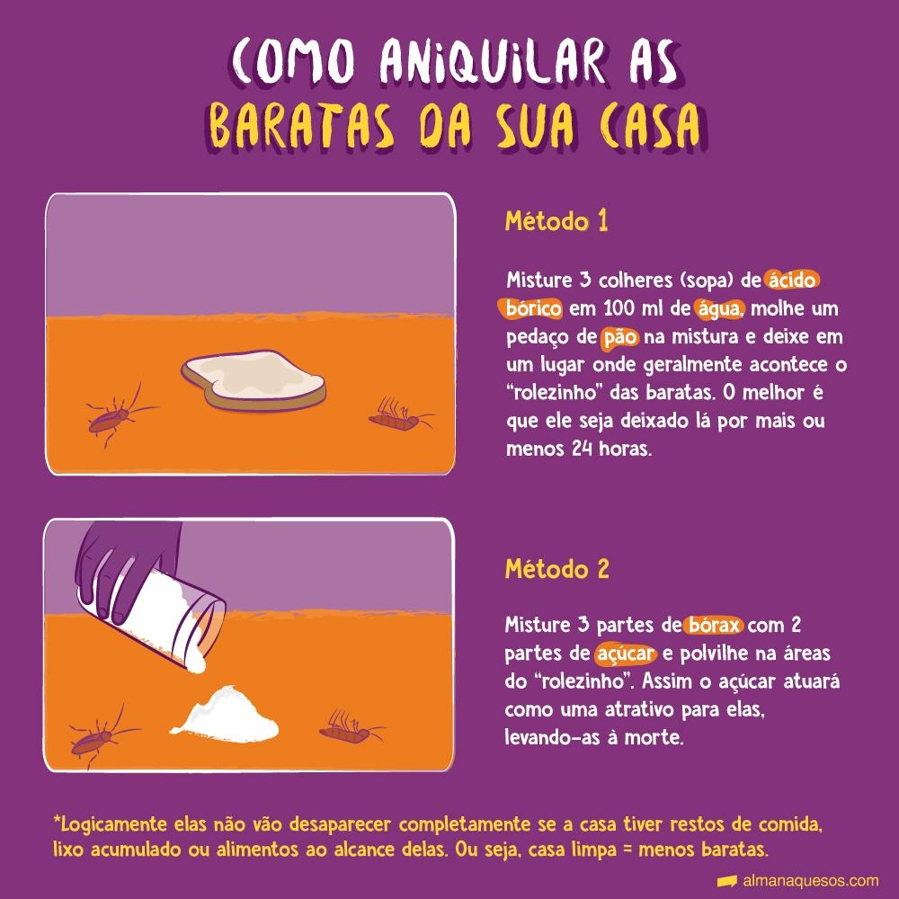"""Como aniquilar as baratas da sua casa Método 1 Misture 3 colheres (sopa) de ácido bórico em 100 ml de água, molhe um pedaço de pão na mistura e deixe em um lugar onde geralmente acontece o """"rolezinho"""" das baratas. O melhor é que ele seja deixado lá por mais ou menos 24 horas. Método 2 Misture 3 partes de bórax com 2 partes de açúcar e polvilhe na áreas do """"rolezinho"""". Assim o açúcar atuará como uma atrativo para elas, levando-as à morte. *Logicamente elas não vão desaparecer completamente se a casa tiver restos de comida, lixo acumulado ou alimentos ao alcance delas. Ou seja, casa limpa = menos baratas."""