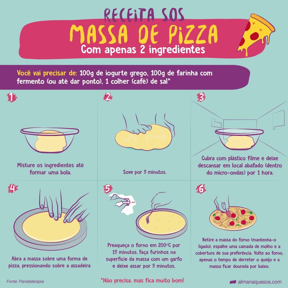 Receita SOS Massa de pizza com apenas 2 ingredientes Você vai precisar de: 100g de iogurte grego, 100g de farinha com fermento (ou até dar ponto), 1 colher (café) de sal* 1 Misture os ingredientes até formar uma bola. 2 Sove por 5 minutos. 3 Cubra com plástico filme e deixe descansar em local abafado (dentro do micro-ondas) por 1 hora. 4 Abra a massa sobre uma forma de pizza, pressionando sobre a assadeira. 5 Preaqueça o forno em 200ºC por 15 minutos. Faça furinhos na superfície da massa com um garfo e deixe assar por 5 minutos. 6 Retire a massa do forno (mantenha-o ligado), espalhe uma camada de molho e a cobertura de sua preferência. Volte ao forno, apenas o tempo de derreter o queijo e a massa ficar dourada por baixo. *não precisa, mas fica muito bom! Fonte: Panelaterapia