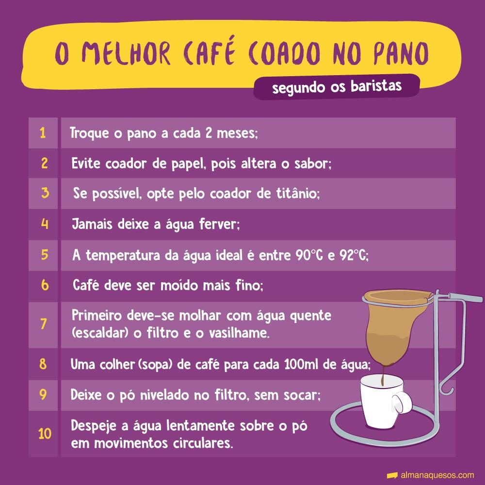 O melhor Café coado no Pano segundo os baristas 1. Troque o pano a cada 2 meses; 2. Evite coador de papel e, se possível, opte pelo coador de titânio; 2. Jamais deixe a água ferver; 3. A temperatura certa para o preparo é entre 90°C e 92°C; 4. Café deve ser moído mais fino; 5. Primeiro deve-se molhar com água quente (escaldar) o filtro e o vasilhame; 6. Uma colher de café para cada 100 ml de água; 7. Deixe o pó nivelado no filtro, sem socar; 8. Despeje a água lentamente sobre o pó em movimentos circulares.