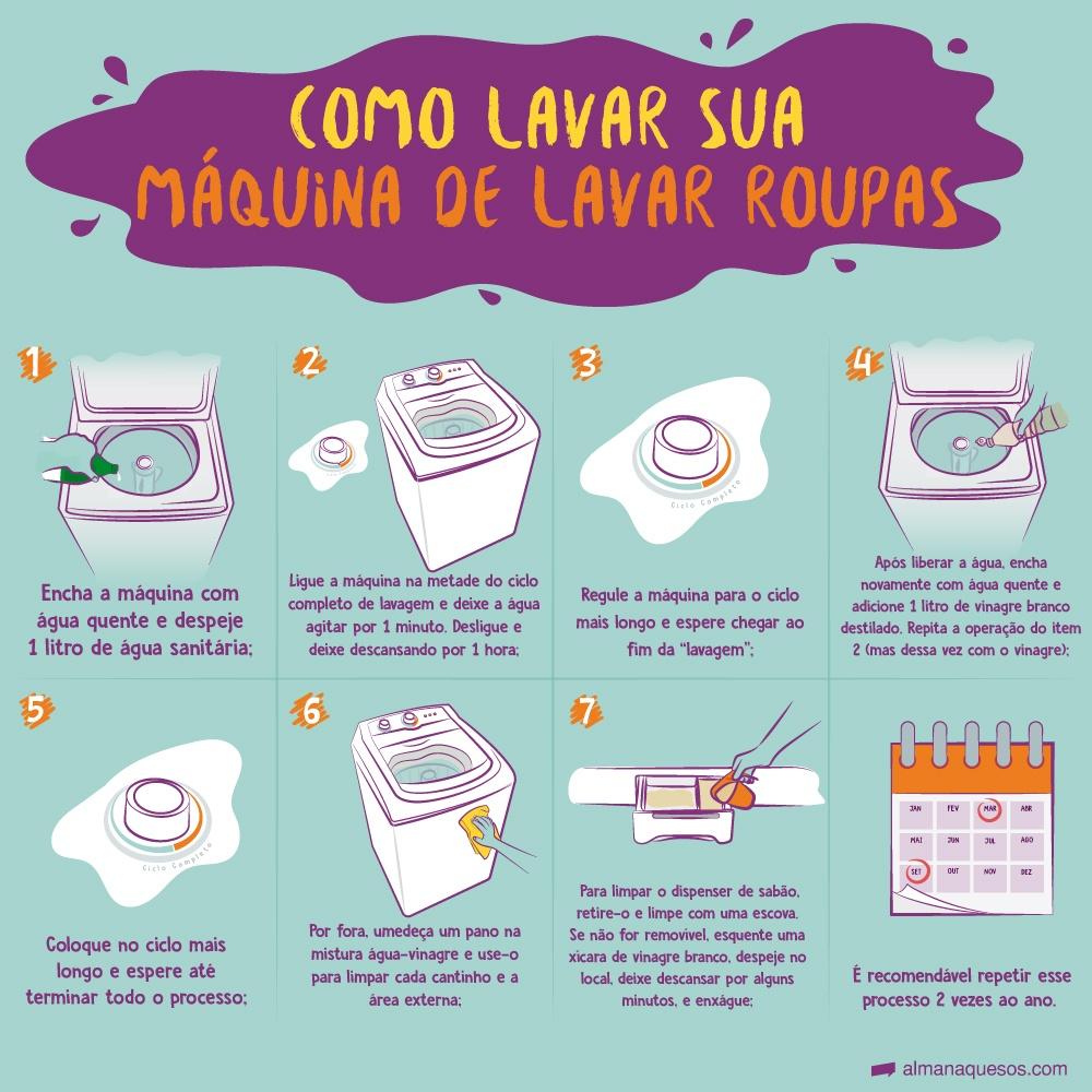 """Como lavar sua máquina de lavar roupas 1-Encha a máquina com água quente e despeje 1 litro de água sanitária; 2-Ligue a máquina na metade do ciclo completo de lavagem e deixe a água agitar por 1 minuto. Desligue e deixe descansando por 1 hora; 3-Regule a máquina para o ciclo mais longo e espere chegar ao fim da """"lavagem""""; 4-Após liberar a água, encha novamente com água quente e adicione 1 litro de vinagre branco destilado. Repita a operação do item 2 (mas dessa vez com o vinagre); 5-Coloque no ciclo mais longo e espere até terminar todo o processo. *É recomendável repetir esse processo 2 vezes ao ano. • Por fora, umedeça um pano na mistura água-vinagre e use-o para limpar cada cantinho e a área externa. • Para limpar o dispenser de sabão, retire-o e limpe com uma escova. Se não for removível, esquente uma xícara de vinagre branco, despeje no local, deixe descansar por alguns minutos, e enxágue."""