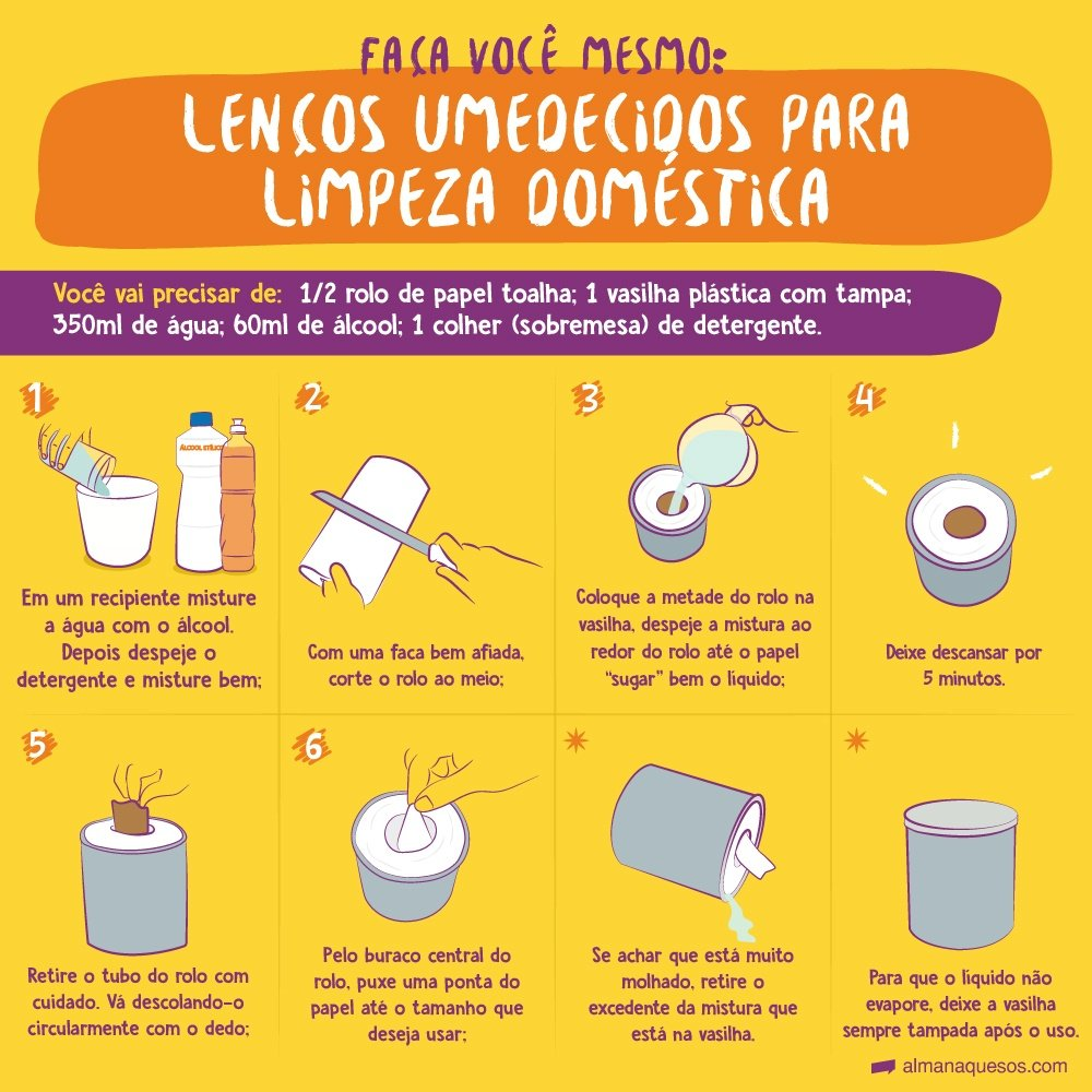 """enços umedecidos para limpeza doméstica Você vai precisar de: 1/2 rolo de papel toalha; 1 vasilha plástica com tampa; 350ml de água; 60ml de álcool; 1 colher (sobremesa) de detergente. 1-Em um recipiente misture a água com o álcool. Depois despeje o detergente e misture bem; 2-Com uma faca bem afiada, corte o rolo ao meio; 3-Coloque a metade do rolo na vasilha, despeje a mistura ao redor do rolo até o papel """"sugar"""" bem o líquido. 4-Deixe descansar por 5 minutos. 5-retire o tubo do rolo com cuidado. Vá descolando-o circularmente com o dedo; 6-Pelo buraco central do rolo, puxe uma ponta do papel até o tamanho que deseja usar. °Se achar que está muito molhado, retire o excedente da mistura que está na vasilha; ºPara que o líquido não evapore, deixe a vasilha sempre tampada após o uso."""