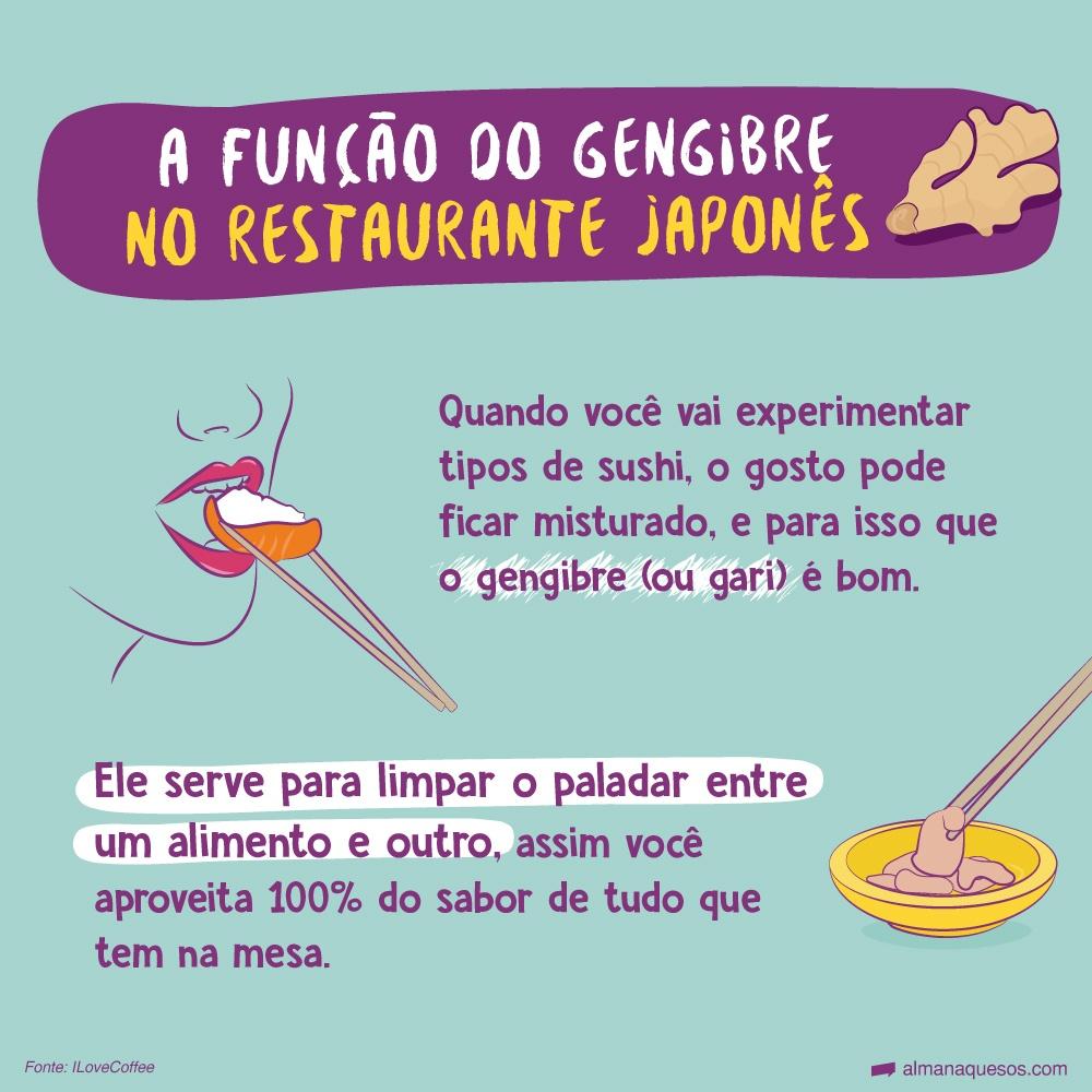 A função do Gengibre no restaurante japonês Quando você vai experimentar tipos de sushi, o gosto pode ficar misturar, e para isso que o gengibre (ou gari) é bom: Ele serve para limpar o paladar entre um alimento e outro, assim você aproveita 100% do sabor de tudo que tem na mesa. Fonte: ILoveCoffee