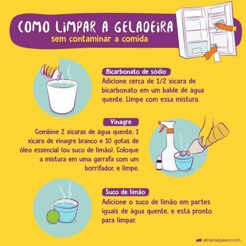 Como limpar a Geladeira sem contaminar a comida Bicarbonato de sódio: Adicione cerca de 1/2 xícara de bicarbonato em um balde de água quente. Limpe com essa mistura. Vinagre: Combine 2 xícaras de água quente, 1 xícara de vinagre branco e 10 gotas de óleo essencial (ou suco de limão). Coloque a mistura em uma garrafa com um borrifador, e limpe. Suco de limão: Adicione o suco de limão em partes iguais de água quente, e está pronto para limpar.