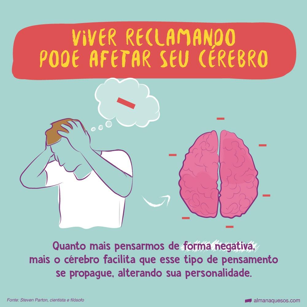 Viver reclamando pode afetar seu cérebro Quanto mais pensarmos de forma negativa, mais o cérebro facilita que esse tipo de pensamento se propague, alterando sua personalidade. Fonte: Steven Parton, cientista e filósofo