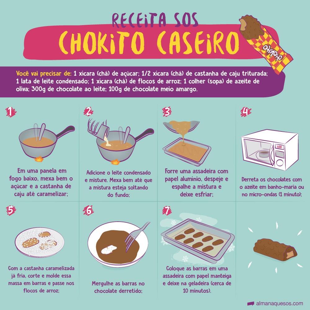 Receita sos: Chokito Caseiro Você vai precisar de: 1 xícara (chá) de açúcar, 1/2 xícara (chá) de castanha de caju triturada, 1 lata de leite condensado, 1 xícara (chá) de flocos de Arroz, 1 colher (sopa) de azeite de oliva, 300g de chocolate ao leite, 100g de chocolate meio amargo 1 Coloque a castanha de caju e o açúcar em uma panela e deixe em fogo baixo.Mexa bem até que o açúcar tenha derretido e caramelizado toda a castanha. 2 Adicione o leite condensado e misture tudo. Mexa bem até que a mistura esteja soltando do fundo. Quando der para ver o fundo da panela é o ponto certo. 3 Forre uma assadeira com papel alumínio, despeje e espalhe a mistura e deixe esfriar. 4 Derreta os chocolates com o azeite em banho-maria ou no microondas (1 minuto). Se ficar um pouco duro, por causa do chocolate meio amargo, coloque um pouquinho de leite. 5 Com o caramelo com as castanhas já frios, corte e molde essa massa em barras e passe nos flocos de arroz. 6 Mergulhe as barras no chocolate derretido. 7 Coloque as barras em uma assadeira coberta com papel manteiga e deixe na geladeira por cerca de 10 minutos.