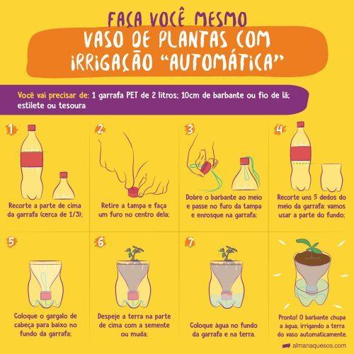 """Faça Você Mesmo: Vaso de Plantas com irrigação """"automática"""" Você vai precisar de: 1 Garrafa PET de 2 Litros; 10 cm de Barbante ou fio de Lã; Estilete ou Tesoura 1. Recorte a parte de cima da garrafa (cerca de 1/3); 2. Retire a tampa e faça um furo no centro. 3. Dobre o barbante ao meio e passe no furo da tampa e enrrosque na garrafa; 4. Recorte uns 5 dedos do meio da garrafa: vamos usar a parte do fundo; 5. Coloque o gargalo de cabeça para baixo no fundo da garrafa; 6. Despeje a terra na parte de cima com a semente ou muda. 7. Coloque água no fundo da garrafa e na terra. O barbante chupa a água, irrigando a terra do vaso automaticamente."""