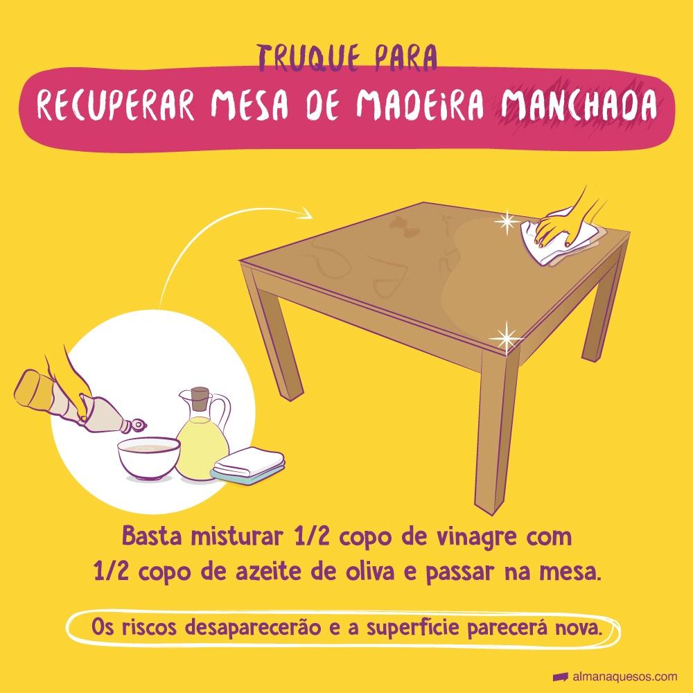 Truque para recuperar mesa de madeira manchada Basta misturar ½ copo de vinagre com ½ copo de azeite de oliva e passe na mesa. Os riscos desaparecerão e a superfície parecerá nova.