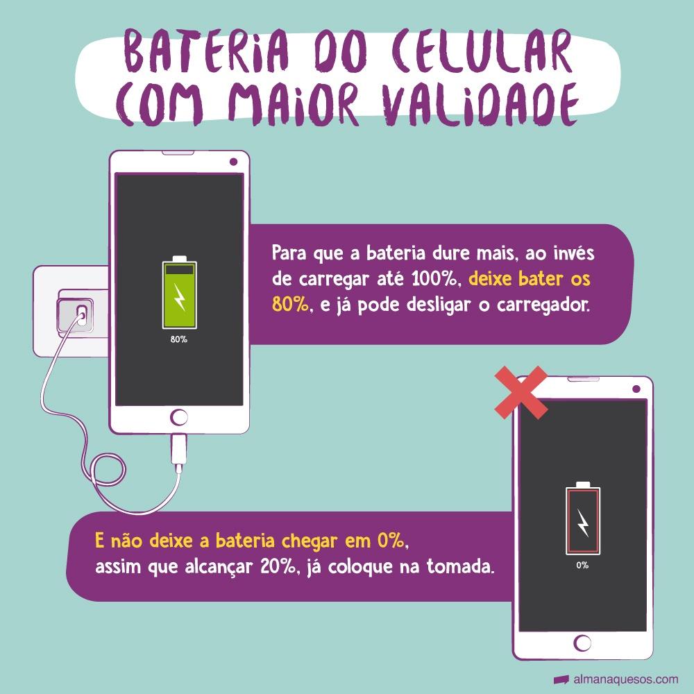Bateria do celular com maior validade Para que a bateria dure mais, ao invés de carregar até 100%, deixe bater os 80%, já pode desligar o carregador. E não deixe a bateria chegar em 0%, assim que alcançar 20%, já coloque na tomada.